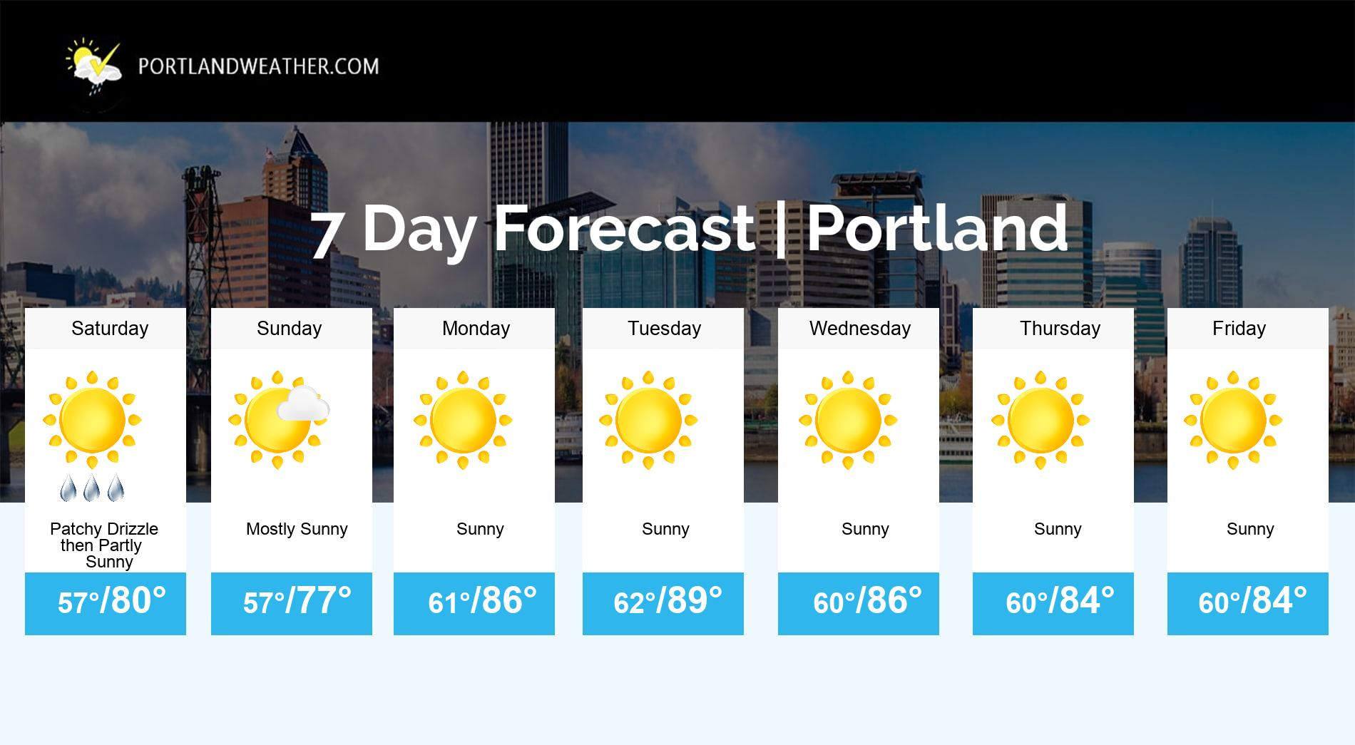 Portland metro 7 day coast weather mt hood weather gorge weather nw