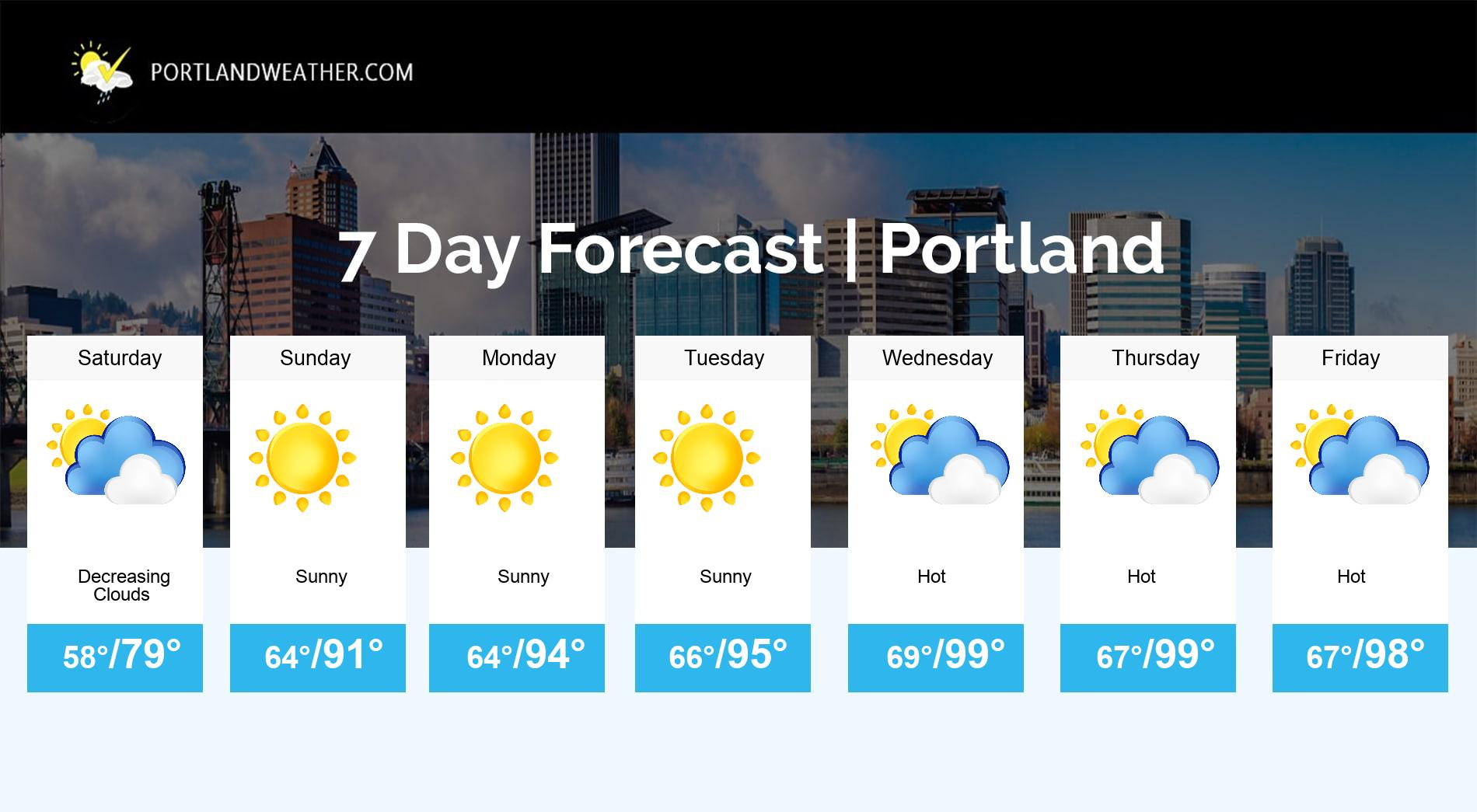 PDX 7day Forecast