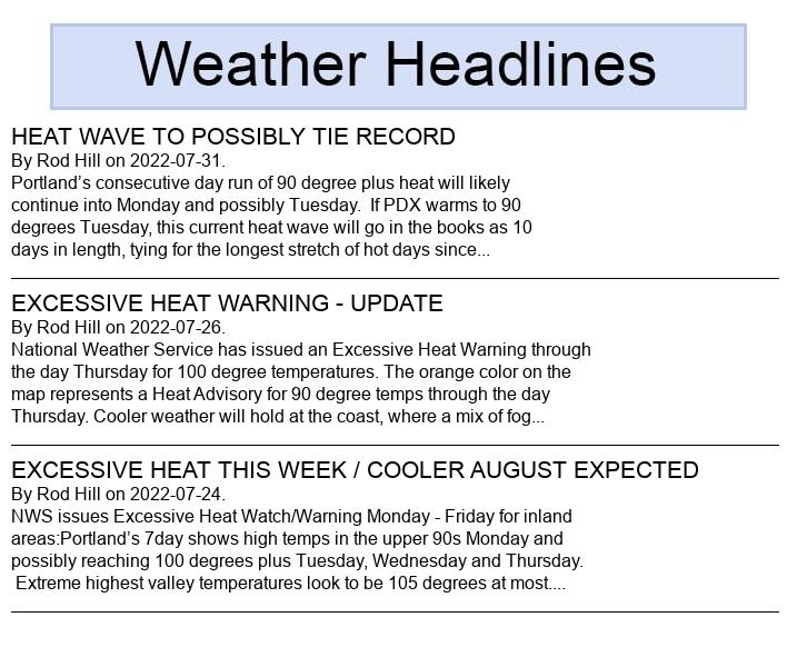 Latest Weather Headlines